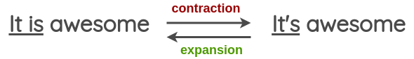 Contraction and Expansion of Text