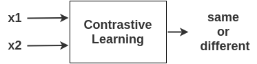 Contrastive Learning Block