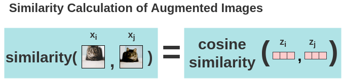 Cosine similarity between image embeddings